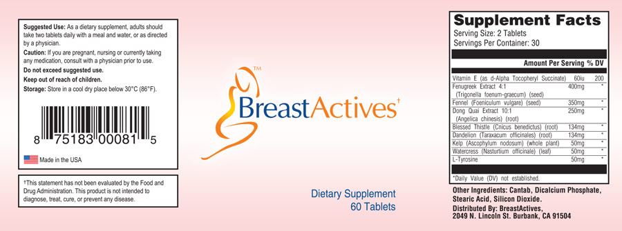 Brief Description Of The Ingredients In The Breast Actives System